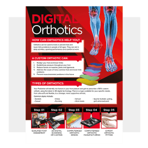 Dola Posters_digital_orthotics_info